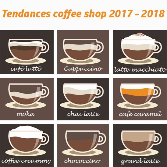 Franchises De Coffee Shop Dernieres Tendances 2017